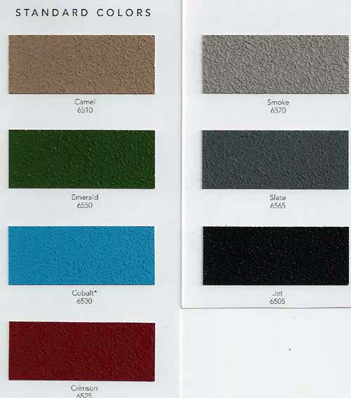 Floor finishes - Non slip exterior paint style ...